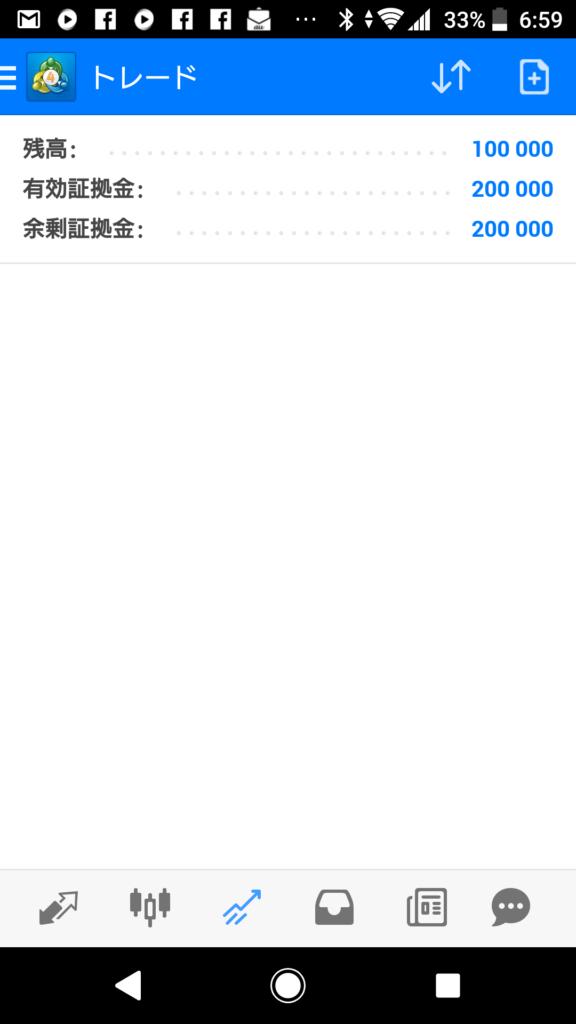 XMボーナスクレジット100%